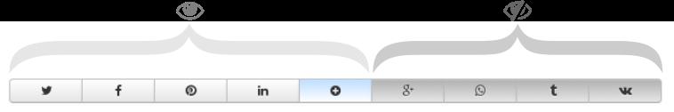 Joomla social sharing social 2s pulsante +