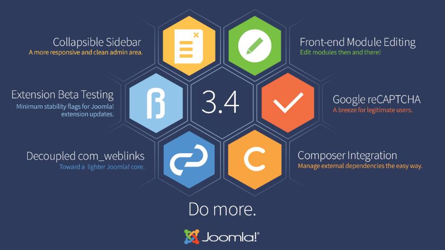 joomla 3.4.1