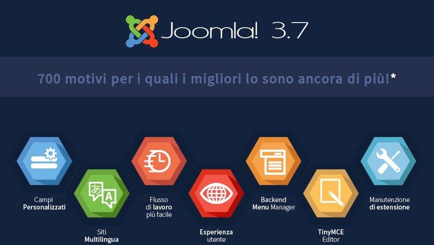 Joomla 3.7 aggiornamento e download